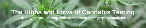 Quality Control Cannabis Testing with Chemometrics Fingerprint Analysis